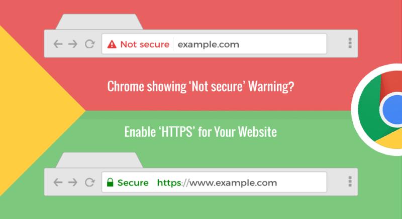 """Weby s https SSL certifikátem jsou lépe hodnocené na Google a nejsou  označené """"nezabezpečené"""" v Chrome f812d2129b"""