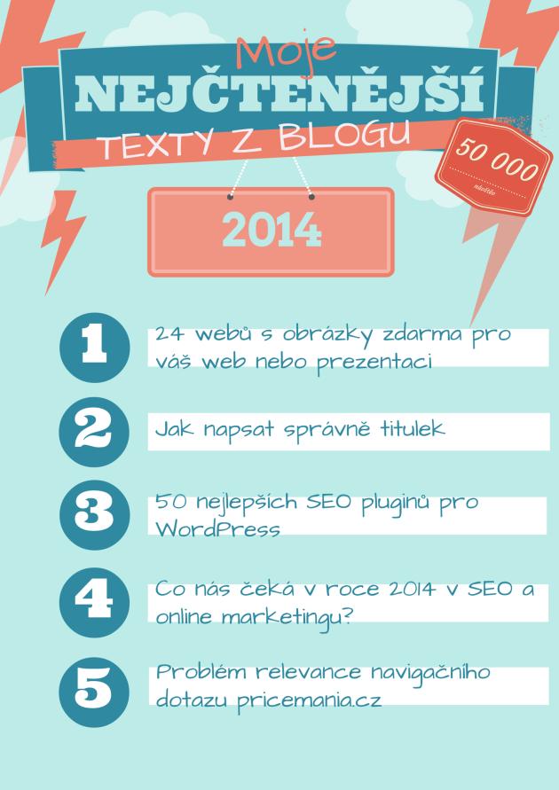 Nečtenější články z blogu 2014