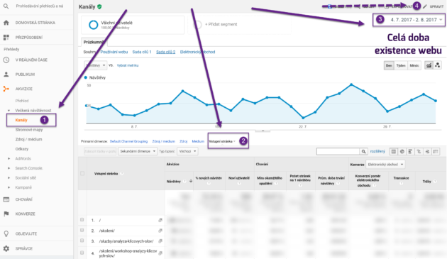 Export z Google Analytics