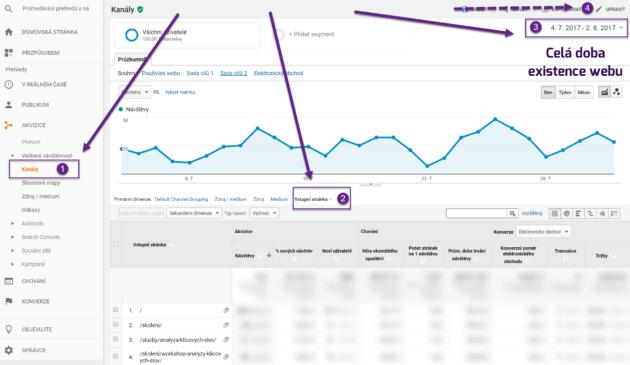 Export z Google Analytics
