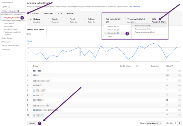 Export z Search Console